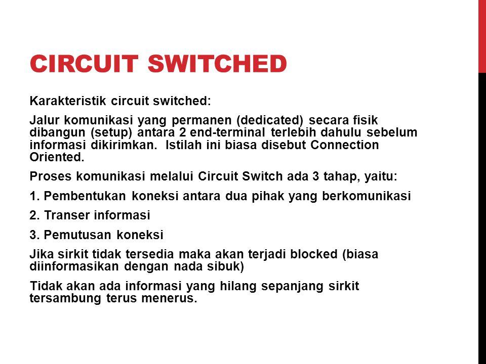 CIRCUIT SWITCHED Karakteristik circuit switched: Jalur komunikasi yang permanen (dedicated) secara fisik dibangun (setup) antara 2 end-terminal terlebih dahulu sebelum informasi dikirimkan.