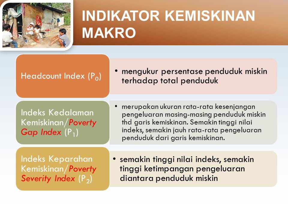 INDIKATOR KEMISKINAN MAKRO mengukur persentase penduduk miskin terhadap total penduduk Headcount Index (P0) merupakan ukuran rata-rata kesenjangan pengeluaran masing-masing penduduk miskin thd garis kemiskinan.