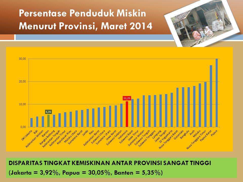 Persentase Penduduk Miskin Menurut Provinsi, Maret 2014 DISPARITAS TINGKAT KEMISKINAN ANTAR PROVINSI SANGAT TINGGI (Jakarta = 3,92%, Papua = 30,05%, Banten = 5,35%)