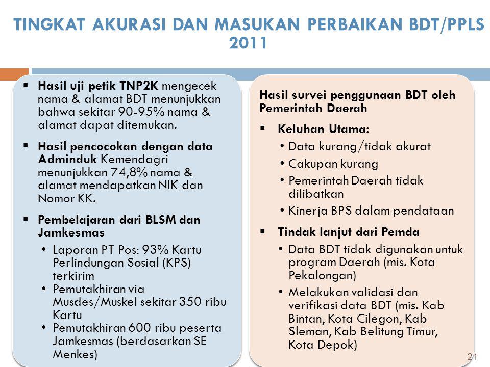 Hasil survei penggunaan BDT oleh Pemerintah Daerah  Keluhan Utama: Data kurang/tidak akurat Cakupan kurang Pemerintah Daerah tidak dilibatkan Kinerja BPS dalam pendataan  Tindak lanjut dari Pemda Data BDT tidak digunakan untuk program Daerah (mis.