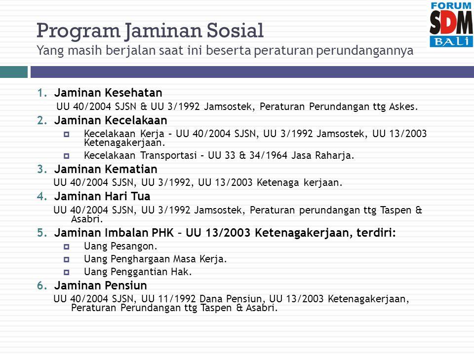 Program Jaminan Sosial Yang masih berjalan saat ini beserta peraturan perundangannya 1.Jaminan Kesehatan UU 40/2004 SJSN & UU 3/1992 Jamsostek, Peraturan Perundangan ttg Askes.