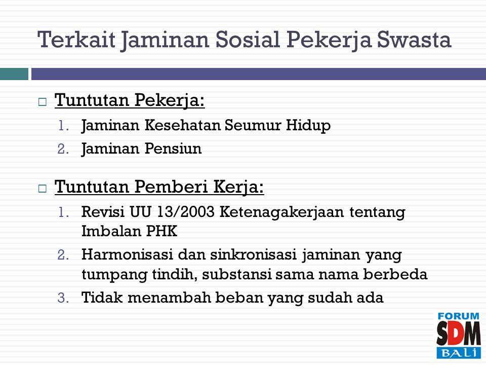 Terkait Jaminan Sosial Pekerja Swasta  Tuntutan Pekerja: 1.
