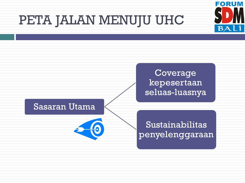 PETA JALAN MENUJU UHC Sasaran Utama Coverage kepesertaan seluas-luasnya Sustainabilitas penyelenggaraan