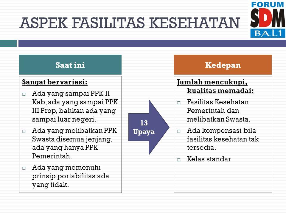 ASPEK FASILITAS KESEHATAN Sangat bervariasi:  Ada yang sampai PPK II Kab, ada yang sampai PPK III Prop, bahkan ada yang sampai luar negeri.