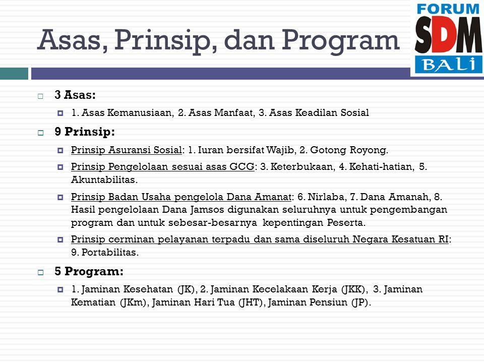 Asas, Prinsip, dan Program  3 Asas:  1.Asas Kemanusiaan, 2.