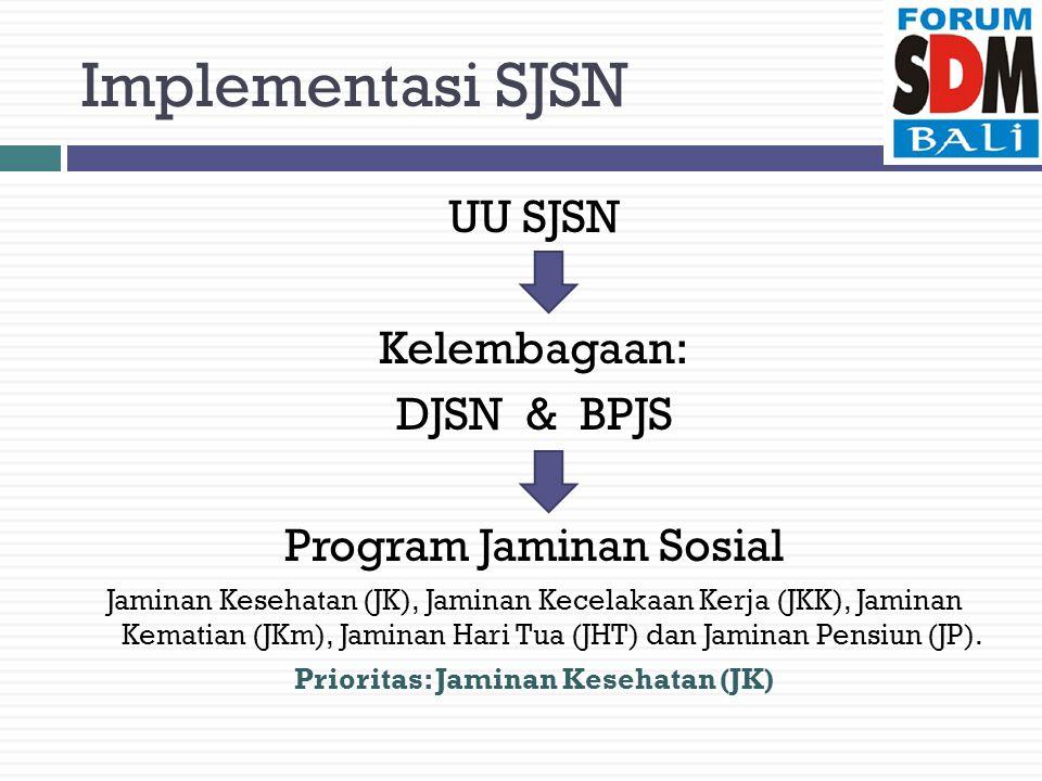 Implementasi SJSN UU SJSN Kelembagaan: DJSN & BPJS Program Jaminan Sosial Jaminan Kesehatan (JK), Jaminan Kecelakaan Kerja (JKK), Jaminan Kematian (JKm), Jaminan Hari Tua (JHT) dan Jaminan Pensiun (JP).