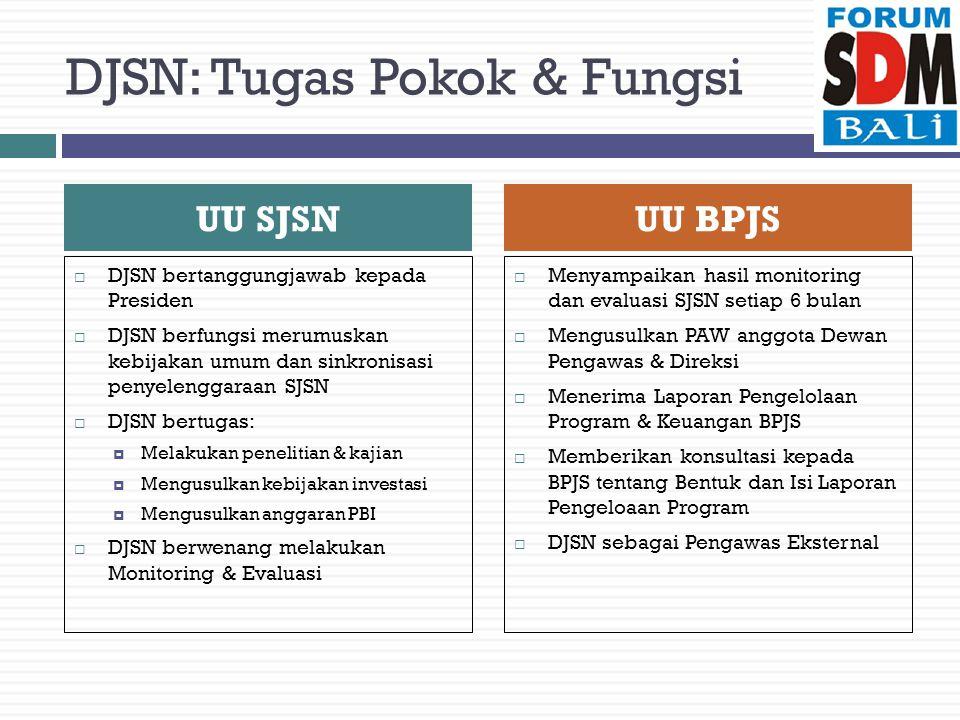 DJSN: Tugas Pokok & Fungsi  DJSN bertanggungjawab kepada Presiden  DJSN berfungsi merumuskan kebijakan umum dan sinkronisasi penyelenggaraan SJSN  DJSN bertugas:  Melakukan penelitian & kajian  Mengusulkan kebijakan investasi  Mengusulkan anggaran PBI  DJSN berwenang melakukan Monitoring & Evaluasi  Menyampaikan hasil monitoring dan evaluasi SJSN setiap 6 bulan  Mengusulkan PAW anggota Dewan Pengawas & Direksi  Menerima Laporan Pengelolaan Program & Keuangan BPJS  Memberikan konsultasi kepada BPJS tentang Bentuk dan Isi Laporan Pengeloaan Program  DJSN sebagai Pengawas Eksternal UU SJSN UU BPJS