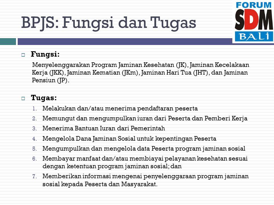 BPJS: Fungsi dan Tugas  Fungsi: Menyelenggarakan Program Jaminan Kesehatan (JK), Jaminan Kecelakaan Kerja (JKK), Jaminan Kematian (JKm), Jaminan Hari Tua (JHT), dan Jaminan Pensiun (JP).