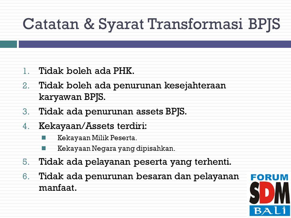 Catatan & Syarat Transformasi BPJS 1.Tidak boleh ada PHK.