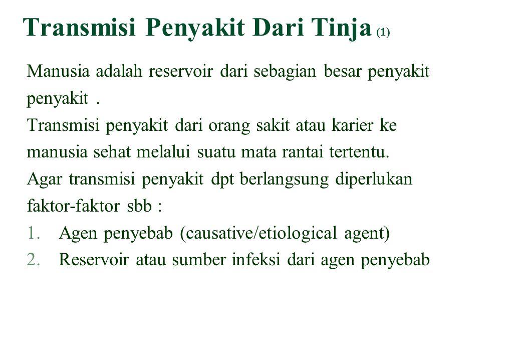 Transmisi Penyakit Dari Tinja (1) Manusia adalah reservoir dari sebagian besar penyakit penyakit.