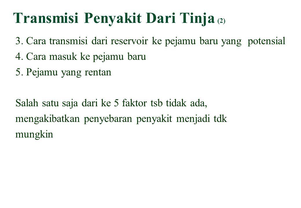 Transmisi Penyakit Dari Tinja (2) 3.Cara transmisi dari reservoir ke pejamu baru yang potensial 4.
