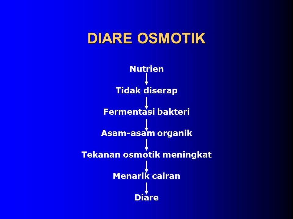 DIARE OSMOTIK Nutrien Tidak diserap Fermentasi bakteri Asam-asam organik Tekanan osmotik meningkat Menarik cairan Diare