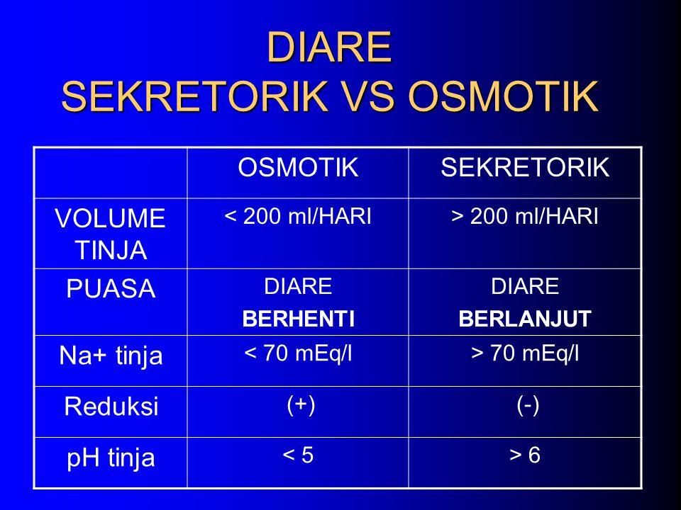 DIARE SEKRETORIK VS OSMOTIK OSMOTIKSEKRETORIK VOLUME TINJA < 200 ml/HARI> 200 ml/HARI PUASA DIARE BERHENTI DIARE BERLANJUT Na+ tinja < 70 mEq/l> 70 mE