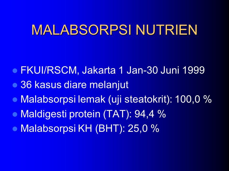 MALABSORPSI NUTRIEN FKUI/RSCM, Jakarta 1 Jan-30 Juni 1999 36 kasus diare melanjut Malabsorpsi lemak (uji steatokrit): 100,0 % Maldigesti protein (TAT)