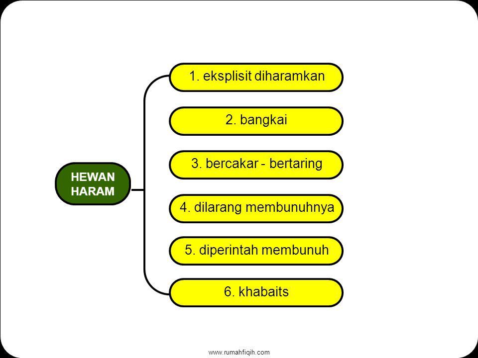 www.rumahfiqih.com 1.eksplisit diharamkan 2. bangkai 3.