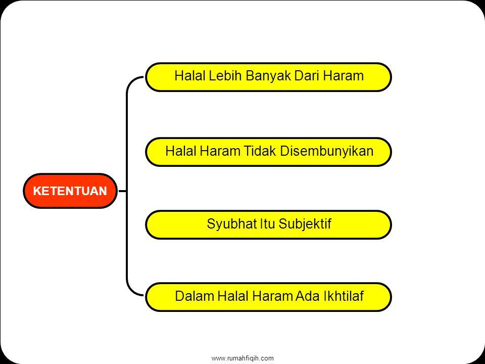 www.rumahfiqih.com Halal Lebih Banyak Dari Haram Halal Haram Tidak Disembunyikan Syubhat Itu Subjektif Dalam Halal Haram Ada Ikhtilaf KETENTUAN