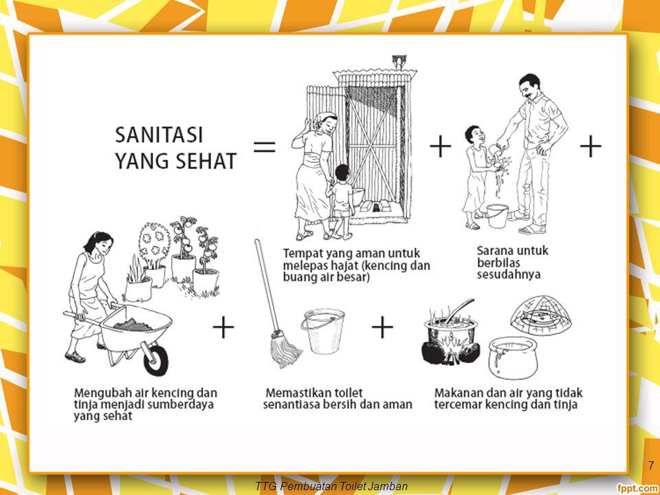Sanitasi Keadaan Darurat Jamban sederhana dapat dibuat dengan cepat menggunakan bahan-bahan lokal.