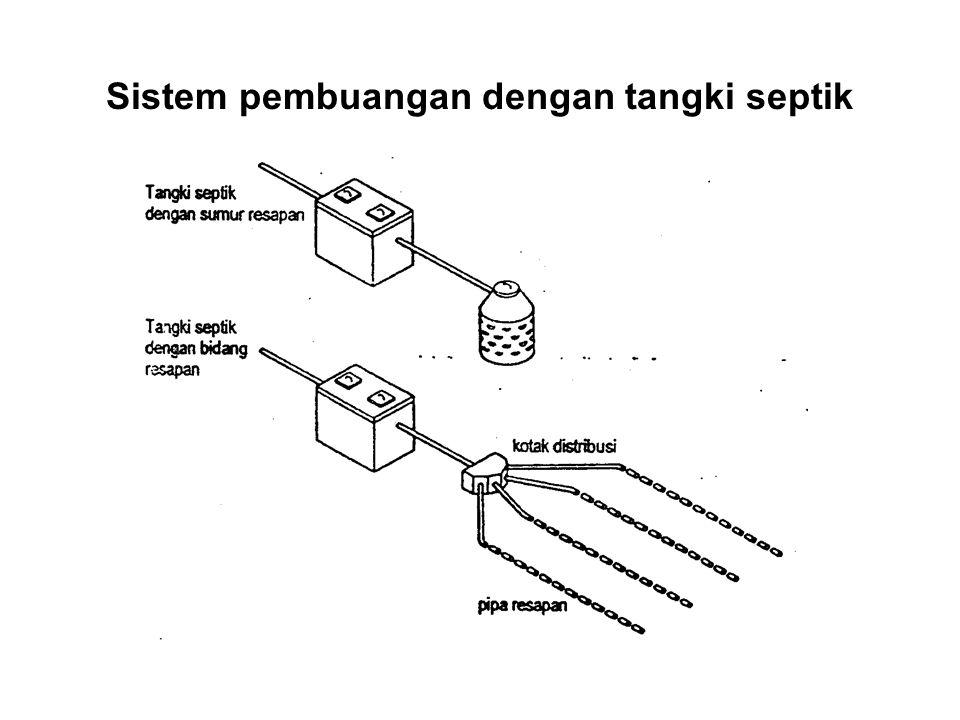 Sistem pembuangan dengan tangki septik Kotak distribusi
