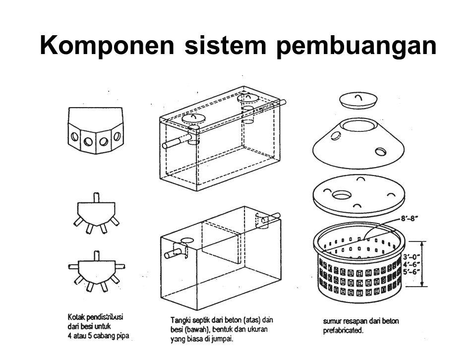 Komponen sistem pembuangan