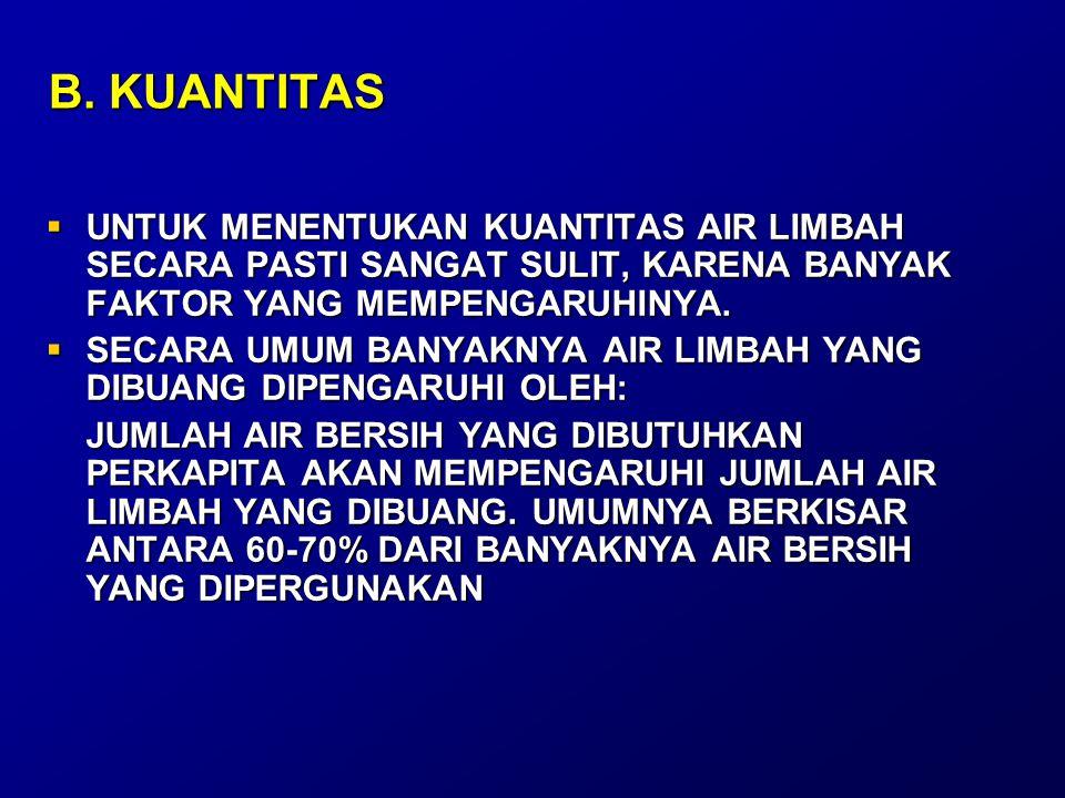B. KUANTITAS  UNTUK MENENTUKAN KUANTITAS AIR LIMBAH SECARA PASTI SANGAT SULIT, KARENA BANYAK FAKTOR YANG MEMPENGARUHINYA.  SECARA UMUM BANYAKNYA AIR