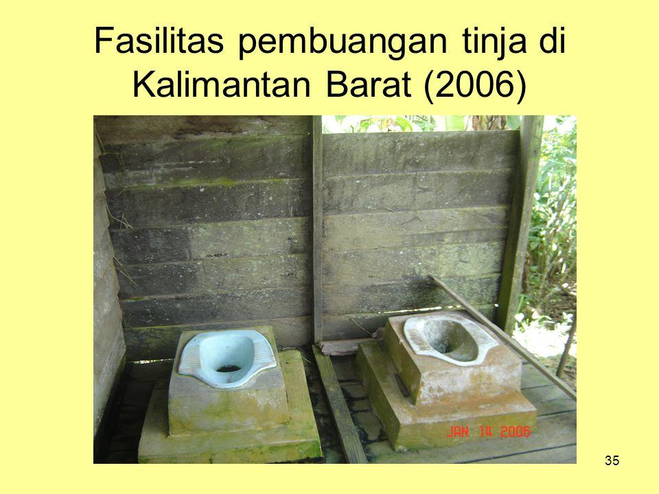 35 Fasilitas pembuangan tinja di Kalimantan Barat (2006)