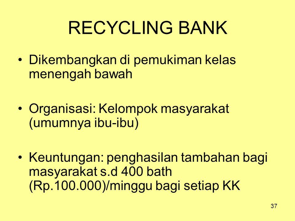 37 RECYCLING BANK Dikembangkan di pemukiman kelas menengah bawah Organisasi: Kelompok masyarakat (umumnya ibu-ibu) Keuntungan: penghasilan tambahan ba