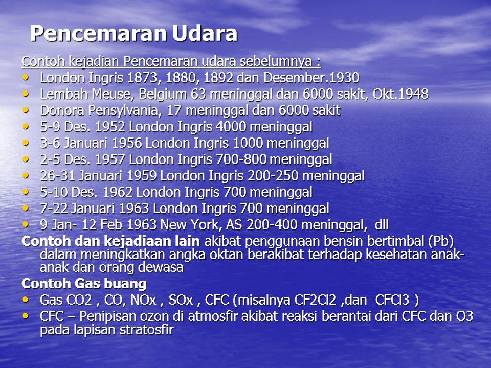 Pencemaran Udara Contoh kejadian Pencemaran udara sebelumnya : London Ingris 1873, 1880, 1892 dan Desember.1930 London Ingris 1873, 1880, 1892 dan Des