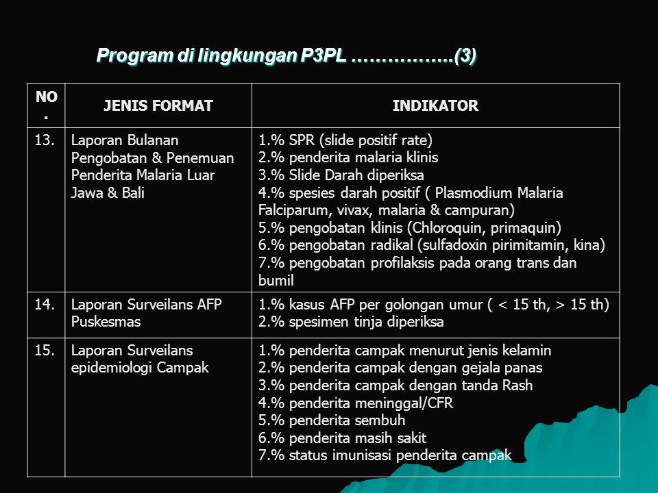 NO. JENIS FORMATINDIKATOR 13.Laporan Bulanan Pengobatan & Penemuan Penderita Malaria Luar Jawa & Bali 1.% SPR (slide positif rate) 2.% penderita malar
