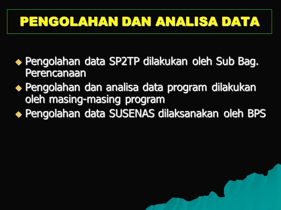 Pengolahan data SP2TP dilakukan oleh Sub Bag. Perencanaan  Pengolahan dan analisa data program dilakukan oleh masing-masing program  Pengolahan da