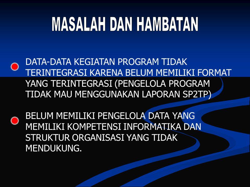 DATA-DATA KEGIATAN PROGRAM TIDAK TERINTEGRASI KARENA BELUM MEMILIKI FORMAT YANG TERINTEGRASI (PENGELOLA PROGRAM TIDAK MAU MENGGUNAKAN LAPORAN SP2TP) B