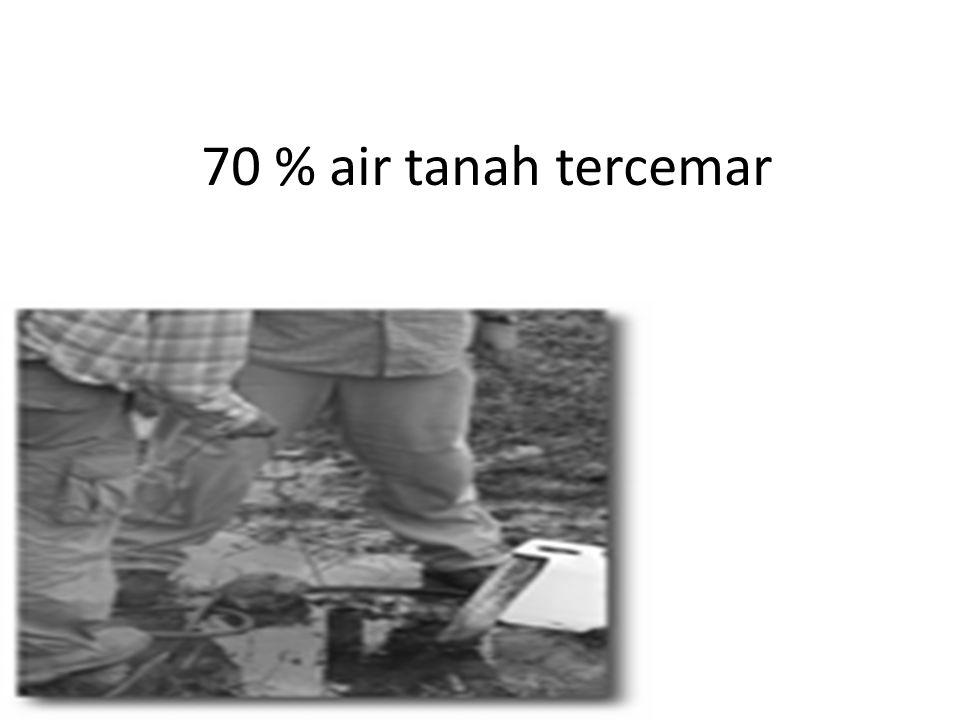 70 % air tanah tercemar