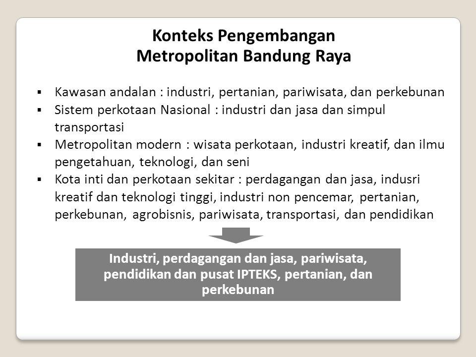 Perspektif Perkembangan MBR  Jumlah penduduk 5,8 juta jiwa di 56 kecamatan di Kota Bandung, Kota Cimahi, Kabupaten Bandung, Kabupaten Bandung Barat, dan Kabupaten Sumedang  Tahun 2050 diperluas menjadi 73 kecamatan dengan tambahan kecamatan di Kabupaten Bandung, Kabupaten Bandung Barat, dan Kabupaten Sumedang  Tahun 2000 – 2010 laju pertumbuhan daerah kabupaten lebih tinggi  Menggunakan acuan laju pertumbuhan penduduk Provinsi Jawa Barat 1,9%/tahun jumlah penduduk tahun 2050 diprakirakan ≈ 10 juta jiwa  Wilayah MBR 102.598,80 Ha dan akan menjadi lebih luas pada tahun 2050 (≈ 125.000 – 130.000 Ha)  Konstelasi geografis MBR dan perluasanya ke arah Utara, Timur, dan Selatan dengan kontur berbukit, aglomerasi kawasan terbangun dengan intensitas beragam  Aksesibilitas bertumpu pada jaringan transportasi arteri  Kecenderungan pertambahan penduduk dari luar MBR pada akhir minggu atau hari libur