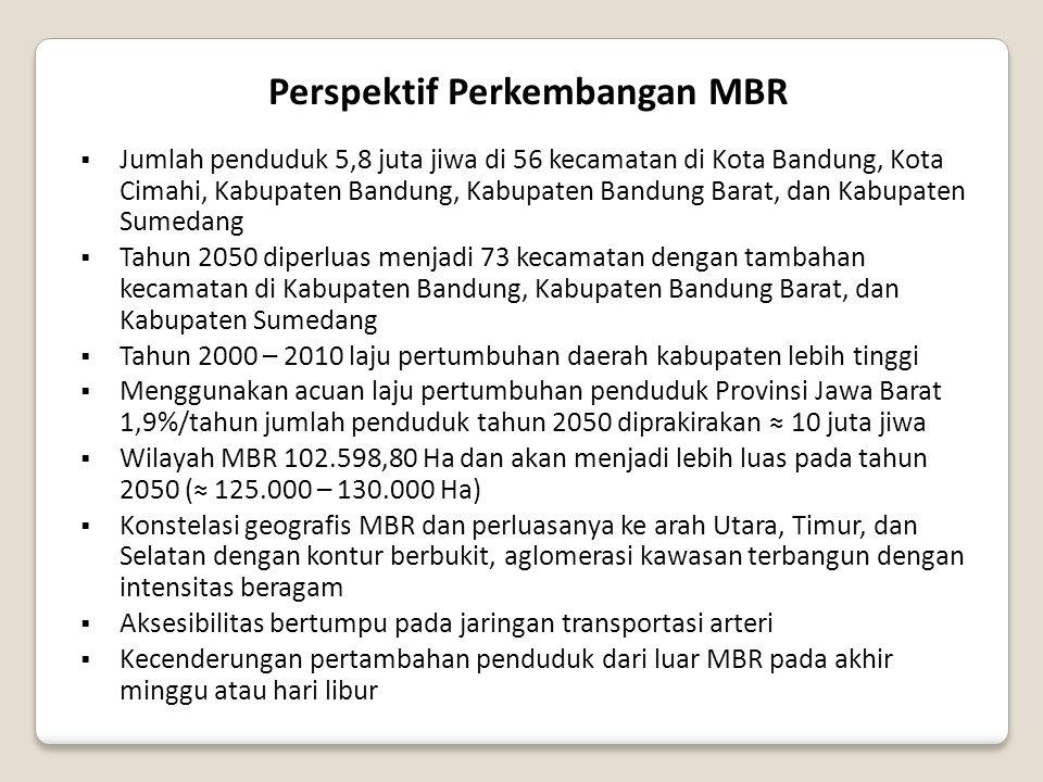 Perspektif Perkembangan MBR  Jumlah penduduk 5,8 juta jiwa di 56 kecamatan di Kota Bandung, Kota Cimahi, Kabupaten Bandung, Kabupaten Bandung Barat,