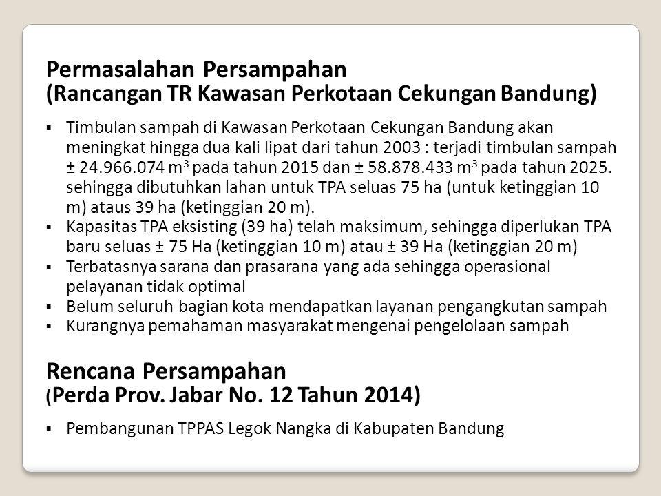 Permasalahan Persampahan (Rancangan TR Kawasan Perkotaan Cekungan Bandung)  Timbulan sampah di Kawasan Perkotaan Cekungan Bandung akan meningkat hing