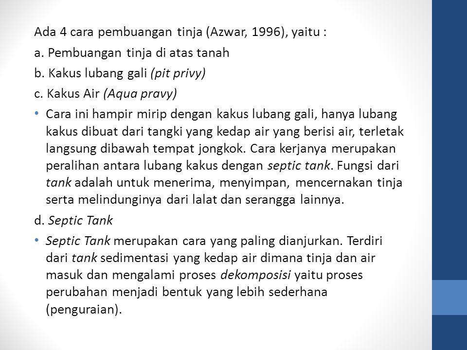 Ada 4 cara pembuangan tinja (Azwar, 1996), yaitu : a. Pembuangan tinja di atas tanah b. Kakus lubang gali (pit privy) c. Kakus Air (Aqua pravy) Cara i
