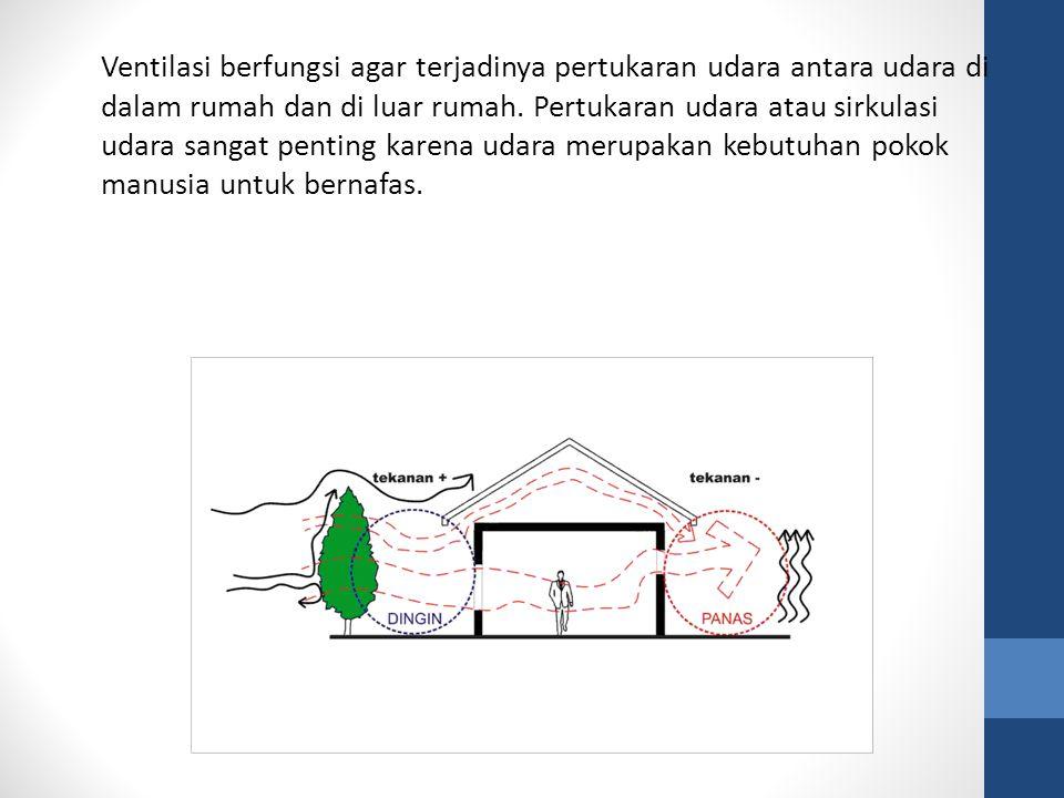 Ventilasi berfungsi agar terjadinya pertukaran udara antara udara di dalam rumah dan di luar rumah. Pertukaran udara atau sirkulasi udara sangat penti