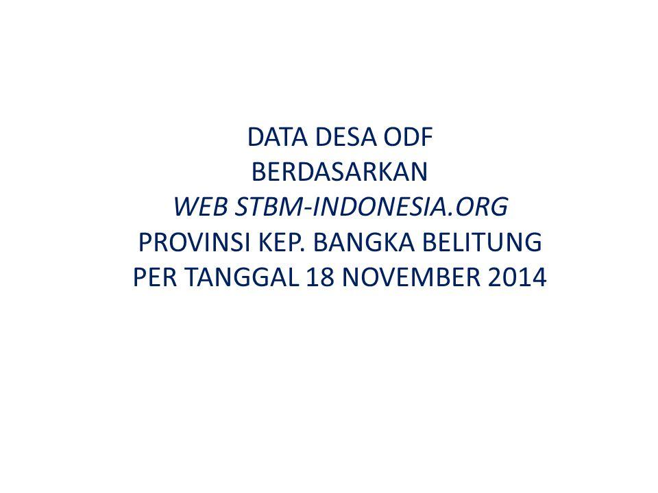 DATA DESA ODF BERDASARKAN WEB STBM-INDONESIA.ORG PROVINSI KEP. BANGKA BELITUNG PER TANGGAL 18 NOVEMBER 2014