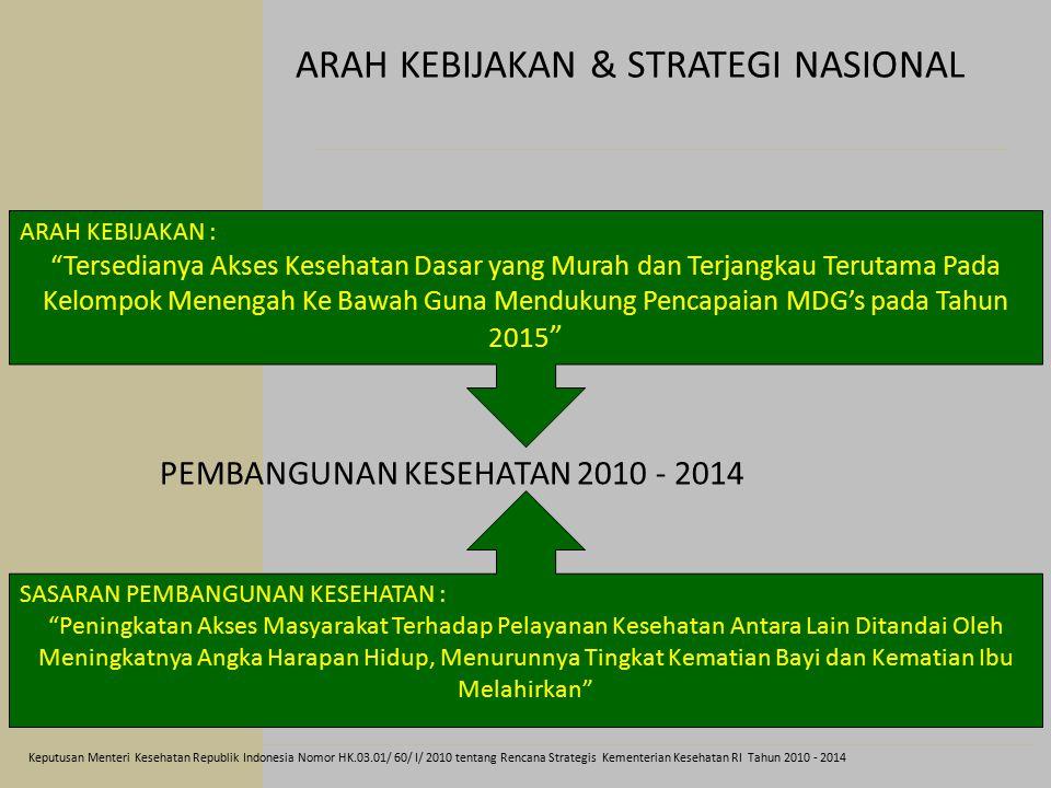 ARAH KEBIJAKAN & STRATEGI NASIONAL Keputusan Menteri Kesehatan Republik Indonesia Nomor HK.03.01/ 60/ I/ 2010 tentang Rencana Strategis Kementerian Ke