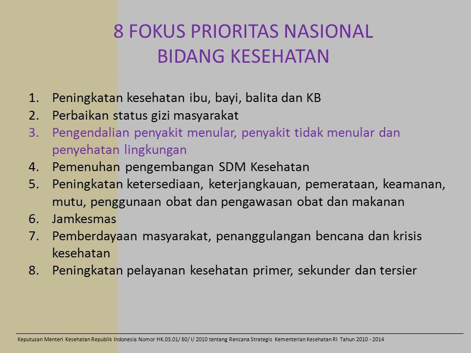 1.Peningkatan kesehatan ibu, bayi, balita dan KB 2.Perbaikan status gizi masyarakat 3.Pengendalian penyakit menular, penyakit tidak menular dan penyeh