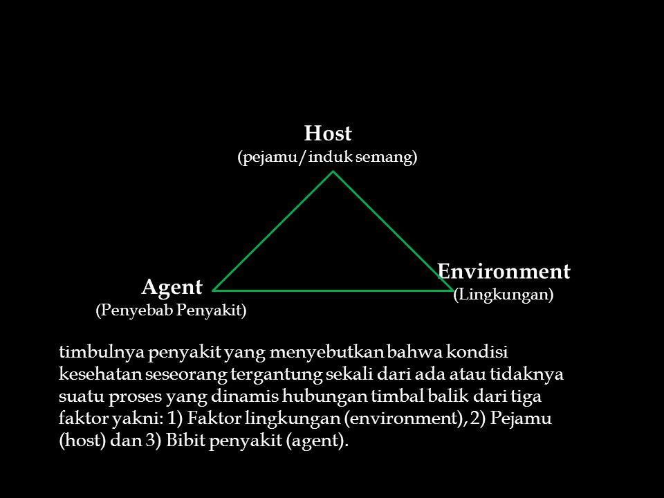 Host (pejamu/induk semang) Agent (Penyebab Penyakit) Environment (Lingkungan) timbulnya penyakit yang menyebutkan bahwa kondisi kesehatan seseorang tergantung sekali dari ada atau tidaknya suatu proses yang dinamis hubungan timbal balik dari tiga faktor yakni: 1) Faktor lingkungan (environment), 2) Pejamu (host) dan 3) Bibit penyakit (agent).