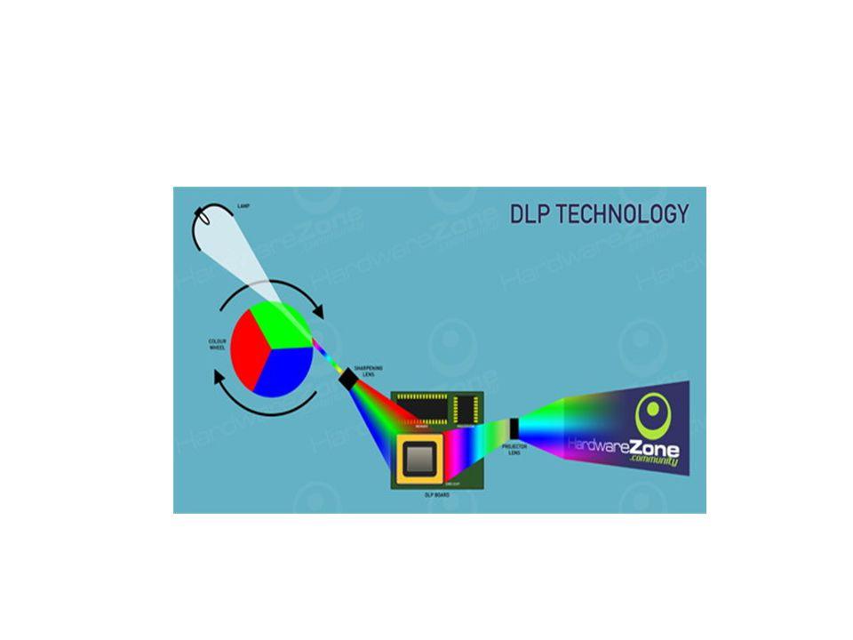 LCoS: Liquid Crystal On Silicon projector ini digunakan penggabungan antara LCD dan DLP teknologi.