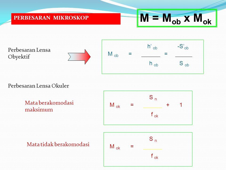 KETENTUAN UMUM Untuk mata berakomodasi maksimum, bayangan dari lensa okuler terletak di depan lensa sejauh titik dekat pengamat.