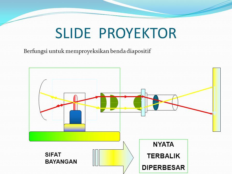SLIDE PROYEKTOR Berfungsi untuk memproyeksikan benda diapositif SIFAT BAYANGAN NYATA TERBALIK DIPERBESAR
