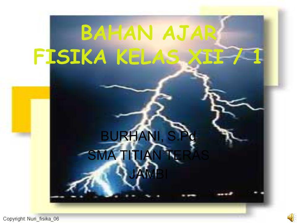 BAHAN AJAR FISIKA KELAS XII / 1 Copyright: Nuri_fisika_06 BURHANI, S.Pd SMA TITIAN TERAS JAMBI
