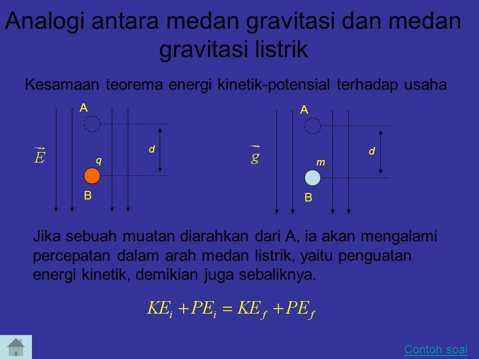 Analogi antara medan gravitasi dan medan gravitasi listrik Kesamaan teorema energi kinetik-potensial terhadap usaha A B q d A B m d Jika sebuah muatan diarahkan dari A, ia akan mengalami percepatan dalam arah medan listrik, yaitu penguatan energi kinetik, demikian juga sebaliknya.