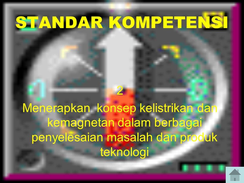 STANDAR KOMPETENSI 2 Menerapkan konsep kelistrikan dan kemagnetan dalam berbagai penyelesaian masalah dan produk teknologi