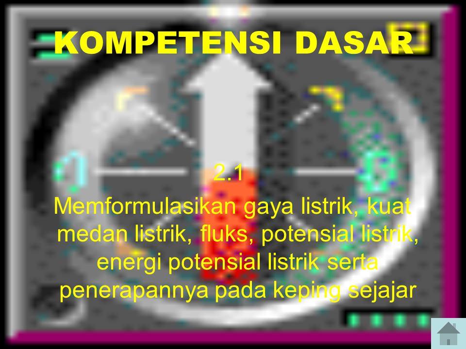 HUKUM GAUSS Untuk memahami hukum Gauss kita harus mengetahui terlebih dahul tentang Fluks Listrik, Fluks Listrik