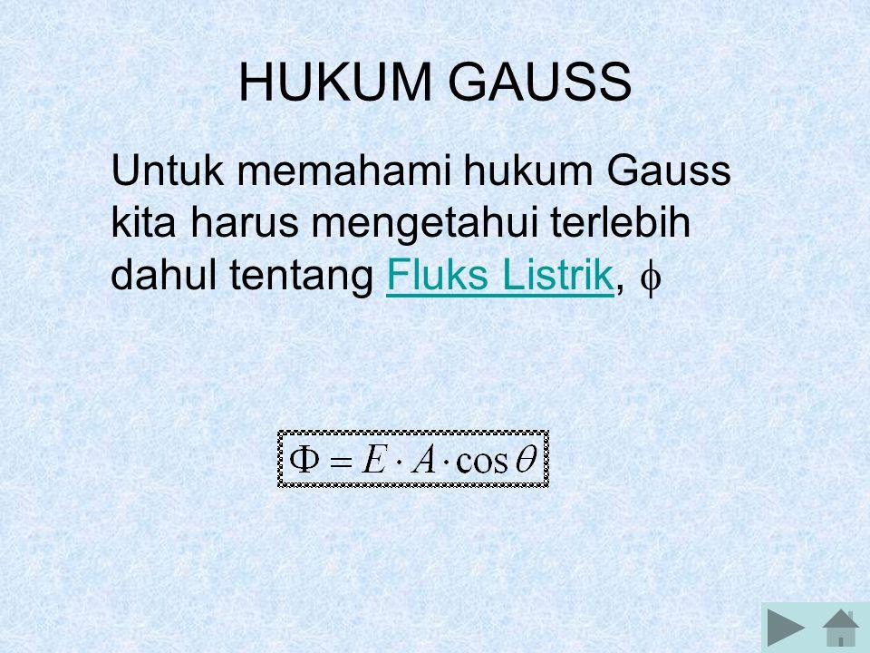 EVALUASI (Jodohkan pernyataan sebelah kiri dengan persamaan sebelah kanan) 1.Persamaan hukum Gauss tentang medan listrik.