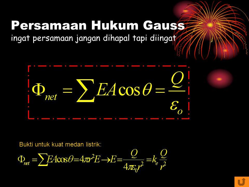 Persamaan Hukum Gauss ingat persamaan jangan dihapal tapi diingat Bukti untuk kuat medan listrik:
