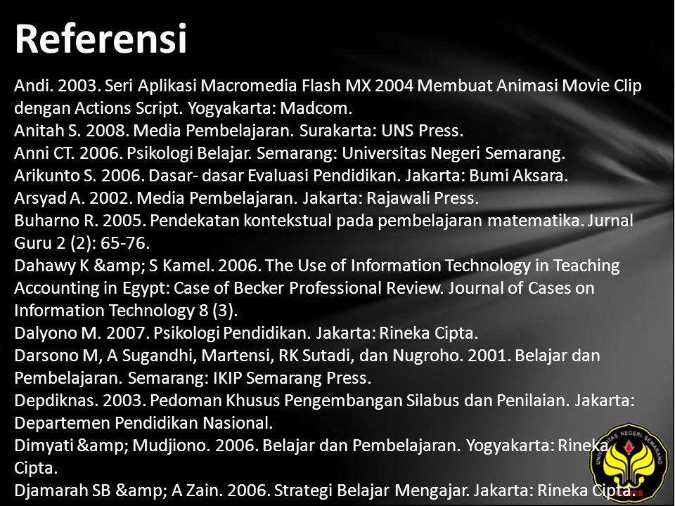 Referensi Andi. 2003.
